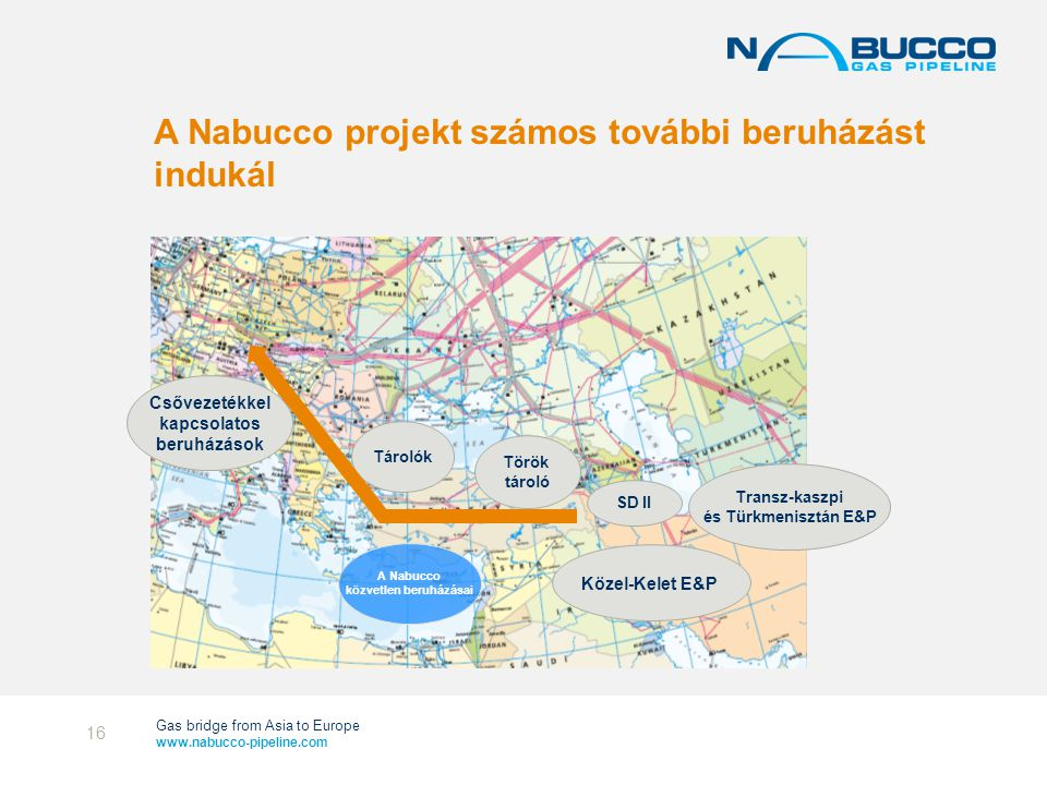 Gas bridge from Asia to Europe www.nabucco-pipeline.com A Nabucco projekt számos további beruházást indukál 16 A Nabucco közvetlen beruházásai SD II T