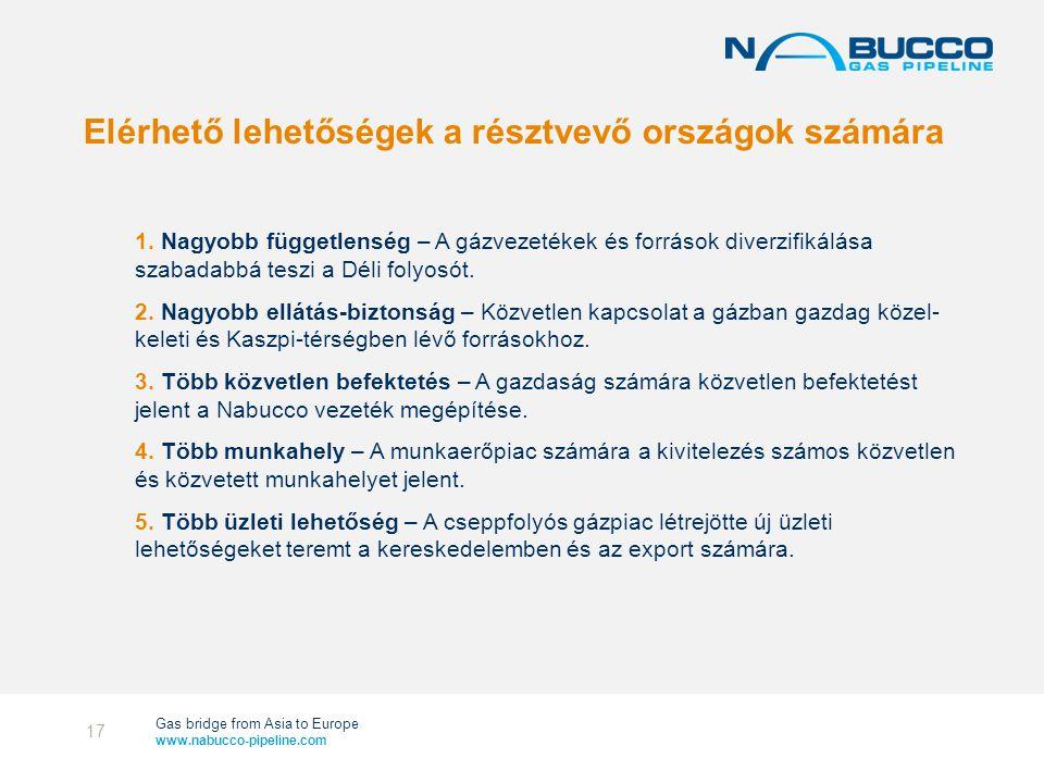 Gas bridge from Asia to Europe www.nabucco-pipeline.com Elérhető lehetőségek a résztvevő országok számára 1.