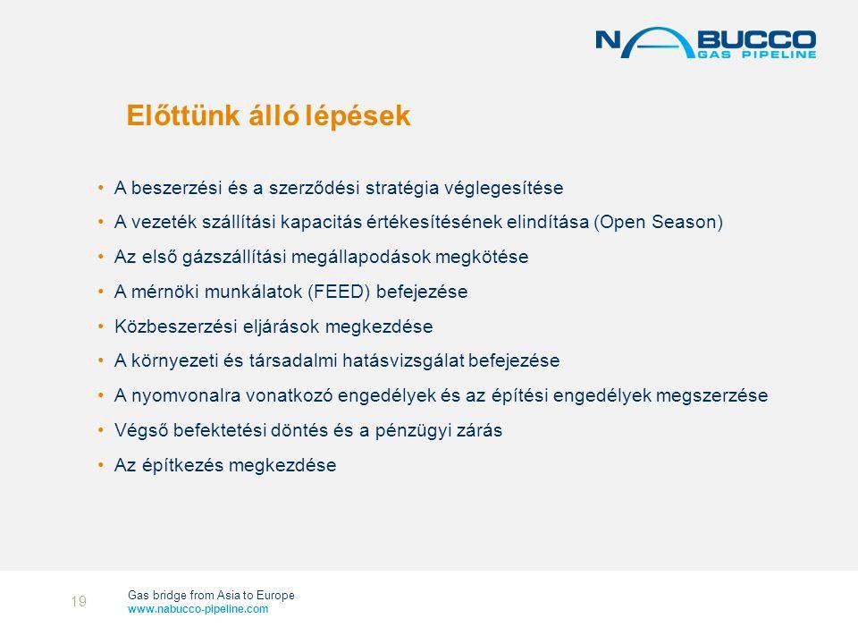 Gas bridge from Asia to Europe www.nabucco-pipeline.com Előttünk álló lépések •A beszerzési és a szerződési stratégia véglegesítése •A vezeték szállítási kapacitás értékesítésének elindítása (Open Season) •Az első gázszállítási megállapodások megkötése •A mérnöki munkálatok (FEED) befejezése •Közbeszerzési eljárások megkezdése •A környezeti és társadalmi hatásvizsgálat befejezése •A nyomvonalra vonatkozó engedélyek és az építési engedélyek megszerzése •Végső befektetési döntés és a pénzügyi zárás •Az építkezés megkezdése 19