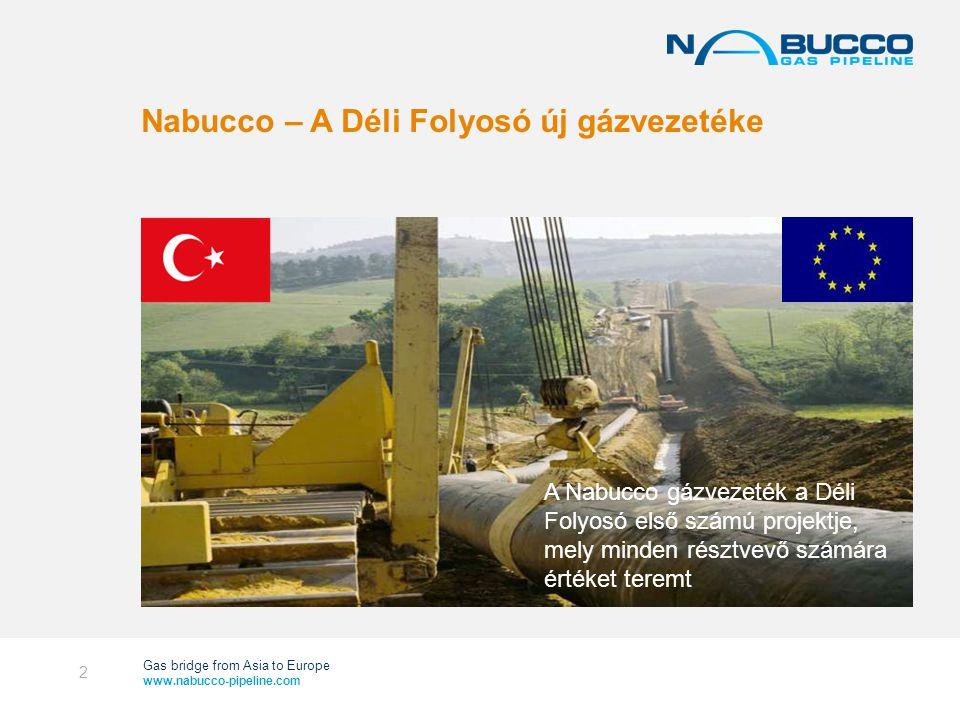 Gas bridge from Asia to Europe www.nabucco-pipeline.com Nabucco – A Déli Folyosó új gázvezetéke 2 A Nabucco gázvezeték a Déli Folyosó első számú projektje, mely minden résztvevő számára értéket teremt