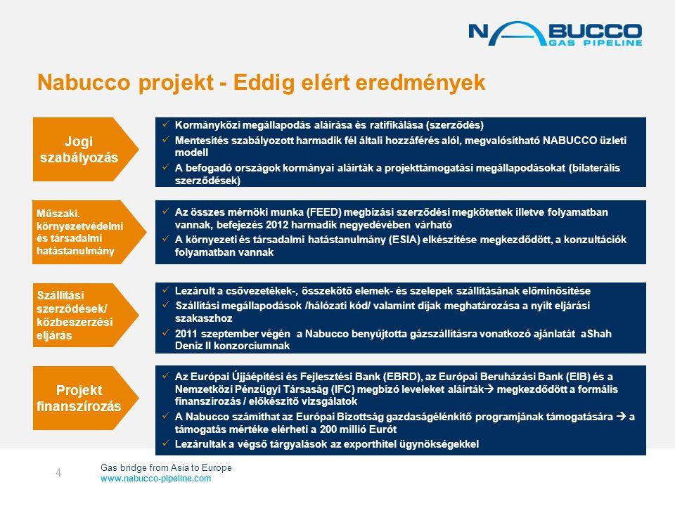 Gas bridge from Asia to Europe www.nabucco-pipeline.com Nabucco projekt - Eddig elért eredmények  Kormányközi megállapodás aláírása és ratifikálása (szerződés)  Mentesítés szabályozott harmadik fél általi hozzáférés alól, megvalósítható NABUCCO üzleti modell  A befogadó országok kormányai aláírták a projekttámogatási megállapodásokat (bilaterális szerződések) Projekt finanszírozás  Az összes mérnöki munka (FEED) megbízási szerződési megkötettek illetve folyamatban vannak, befejezés 2012 harmadik negyedévében várható  A környezeti és társadalmi hatástanulmány (ESIA) elkészítése megkezdődött, a konzultációk folyamatban vannak  Lezárult a csővezetékek-, összekötő elemek- és szelepek szállításának előminősítése  Szállítási megállapodások /hálózati kód/ valamint díjak meghatározása a nyílt eljárási szakaszhoz  2011 szeptember végén a Nabucco benyújtotta gázszállításra vonatkozó ajánlatát aShah Deniz II konzorciumnak  Az Európai Újjáépítési és Fejlesztési Bank (EBRD), az Európai Beruházási Bank (EIB) és a Nemzetközi Pénzügyi Társaság (IFC) megbízó leveleket aláírták  megkezdődött a formális finanszírozás / előkészítő vizsgálatok  A Nabucco számíthat az Európai Bizottság gazdaságélénkítő programjának támogatására  a támogatás mértéke elérheti a 200 millió Eurót  Lezárultak a végső tárgyalások az exporthitel ügynökségekkel Jogi szabályozás Műszaki.