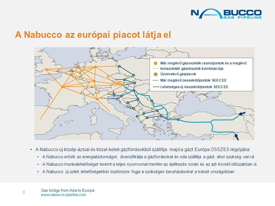 Gas bridge from Asia to Europe www.nabucco-pipeline.com A Nabucco az európai piacot látja el •A Nabucco új közép-ázsiai és közel-keleti gázforrásokból szállítja majd a gázt Európa ÖSSZES régiójába: •A Nabucco erősíti az energiabiztonságot, diverzifikálja a gázforrásokat és oda szállítja a gázt, ahol szükség van rá •A Nabucco munkalehetőséget teremt a teljes nyomvonal mentén az építkezés során és az azt követő időszakban is •A Nabucco új üzleti lehetőségekkel ösztönözni fogja a szükséges beruházásokat a tranzit országokban 6 Már meglévő gázvezeték csomópontok és a meglévő konszolidált gázelosztók kombinációja Új/növekvő gázpiacok Már meglévő összekötőpontok SEE/CEE Lehetséges új összekötőpontok SEE/CEE