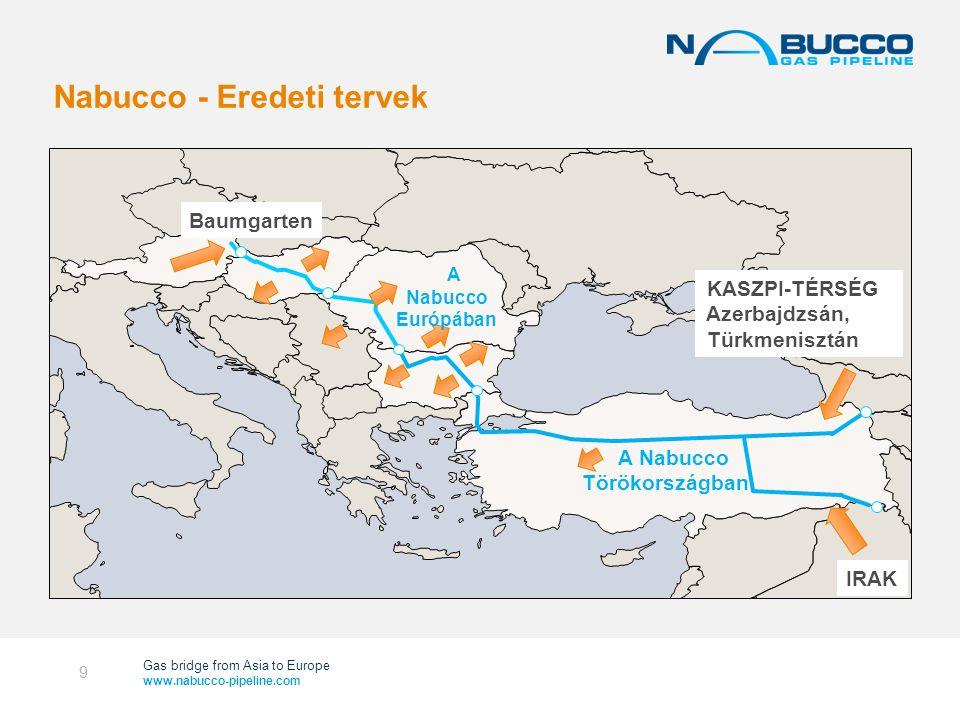 Gas bridge from Asia to Europe www.nabucco-pipeline.com Nabucco - Eredeti tervek 9 KASZPI-TÉRSÉG Azerbajdzsán, Türkmenisztán IRAK Baumgarten A Nabucco Törökországban A Nabucco Európában