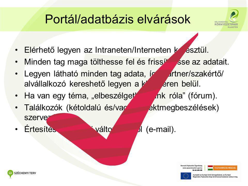 Portál/adatbázis elvárások •Elérhető legyen az Intraneten/Interneten keresztül. •Minden tag maga tölthesse fel és frissíthesse az adatait. •Legyen lát