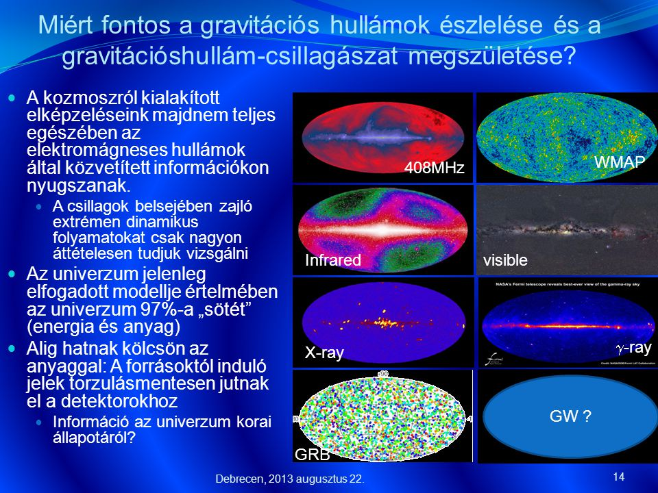 Miért fontos a gravitációs hullámok észlelése és a gravitációshullám-csillagászat megszületése? visibleInfrared 408MHz WMAP X-ray  -ray GRB GW ?  A