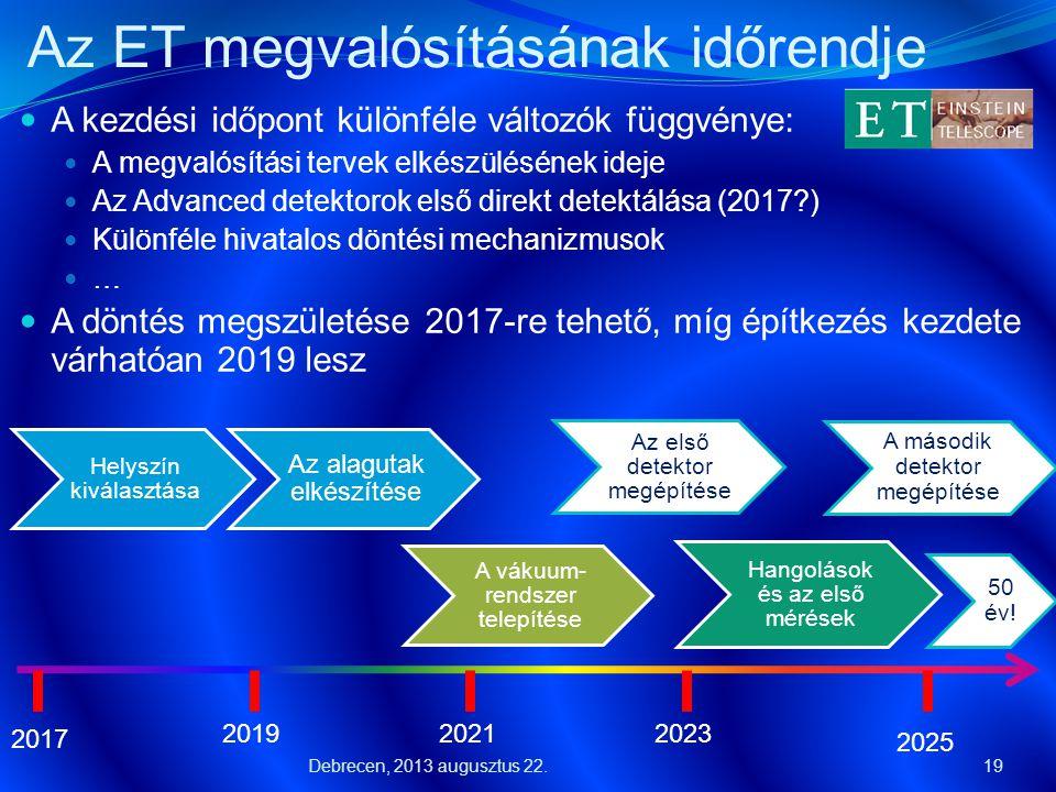 Az ET megvalósításának időrendje  A kezdési időpont különféle változók függvénye:  A megvalósítási tervek elkészülésének ideje  Az Advanced detekto