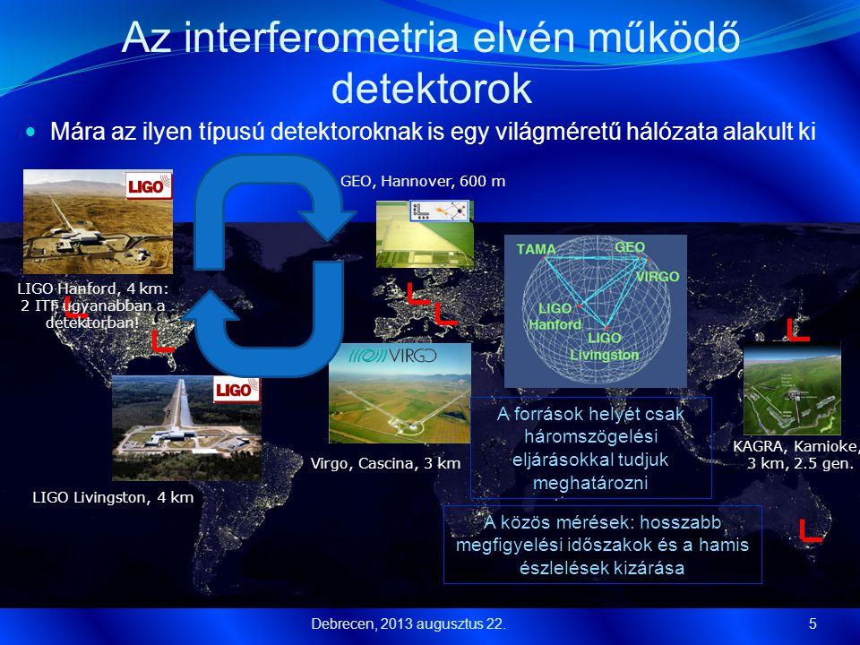 Az interferometria elvén működő detektorok  Mára az ilyen típusú detektoroknak is egy világméretű hálózata alakult ki 5 KAGRA, Kamioke, 3 km, 2.5 gen
