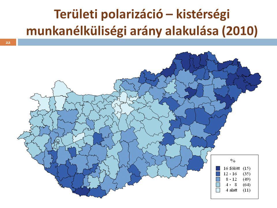 Területi polarizáció – kistérségi munkanélküliségi arány alakulása (2010) 22