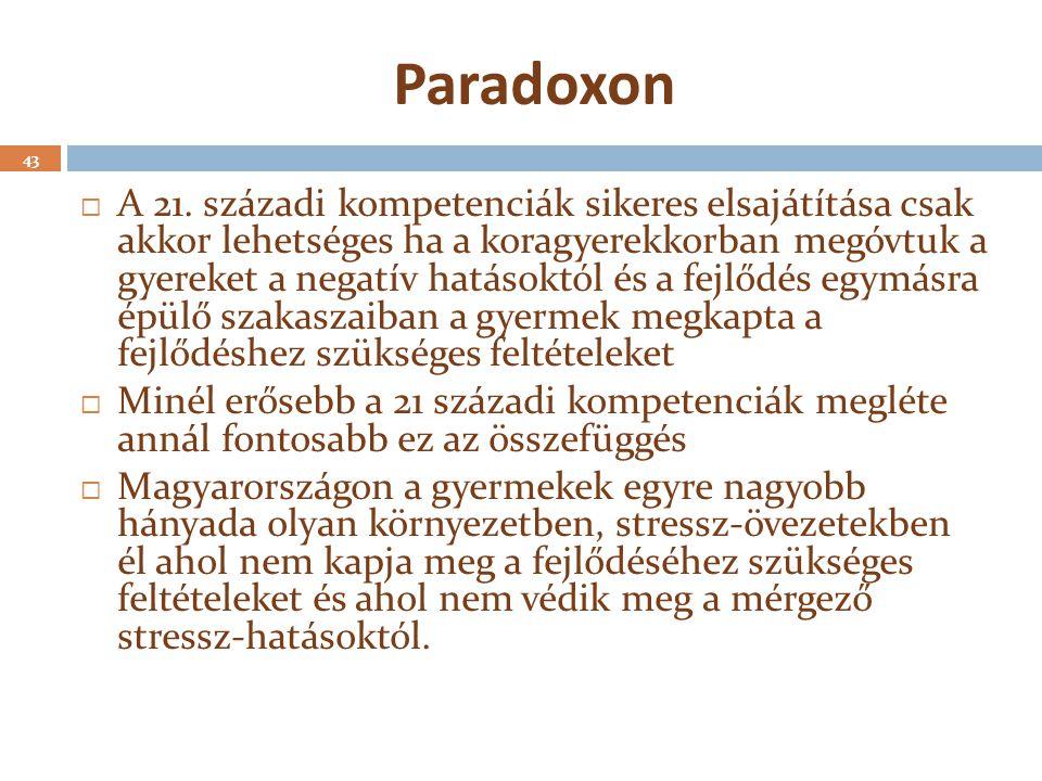 Paradoxon 43  A 21. századi kompetenciák sikeres elsajátítása csak akkor lehetséges ha a koragyerekkorban megóvtuk a gyereket a negatív hatásoktól és