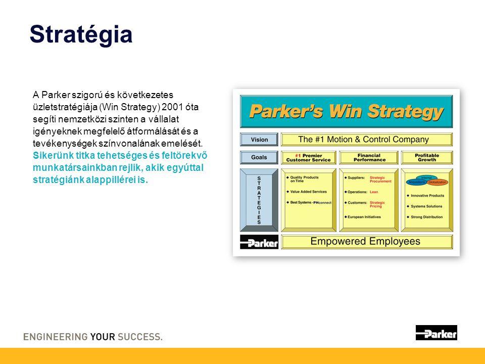 Stratégia A Parker szigorú és következetes üzletstratégiája (Win Strategy) 2001 óta segíti nemzetközi szinten a vállalat igényeknek megfelelő átformálását és a tevékenységek színvonalának emelését.