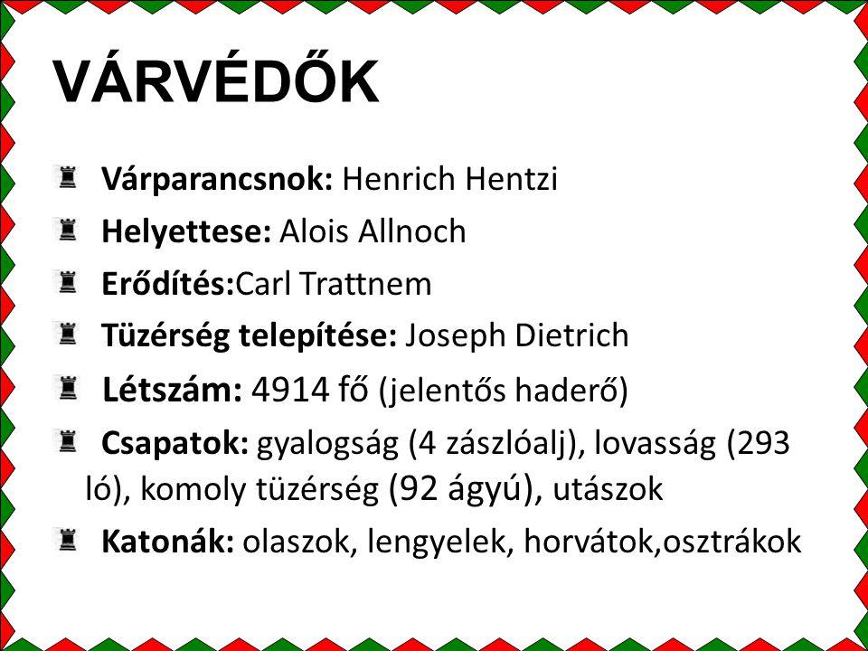 VÁRVÉDŐK Várparancsnok: Henrich Hentzi Helyettese: Alois Allnoch Erődítés:Carl Trattnem Tüzérség telepítése: Joseph Dietrich Létszám: 4914 fő (jelentős haderő) Csapatok: gyalogság (4 zászlóalj), lovasság (293 ló), komoly tüzérség (92 ágyú), utászok Katonák: olaszok, lengyelek, horvátok,osztrákok