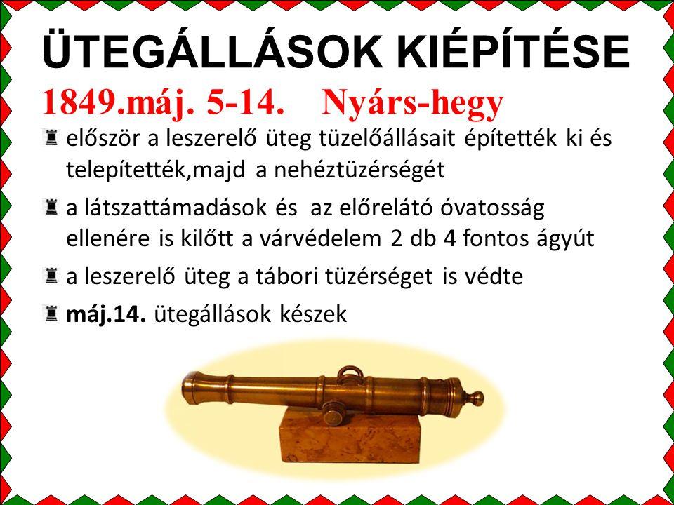 ÜTEGÁLLÁSOK KIÉPÍTÉSE 1849.máj.5-14.