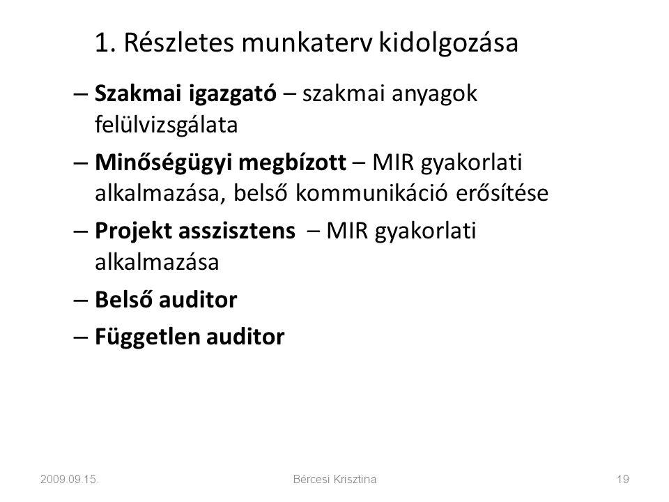 1. Részletes munkaterv kidolgozása – Szakmai igazgató – szakmai anyagok felülvizsgálata – Minőségügyi megbízott – MIR gyakorlati alkalmazása, belső ko