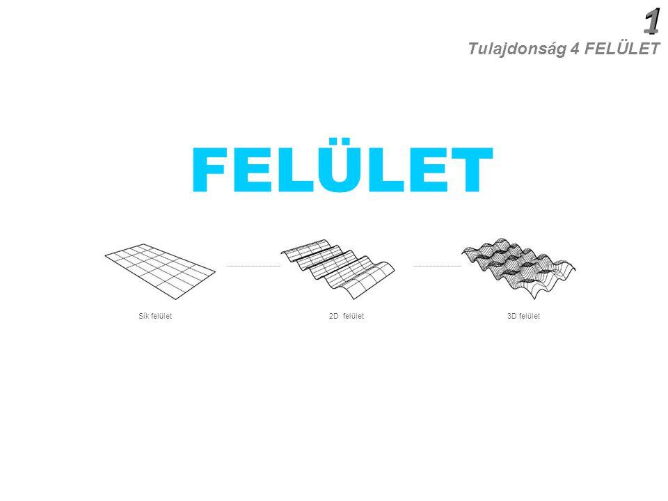 1 FELÜLET Tulajdonság 4 FELÜLET Sík felület2D felület3D felület 1