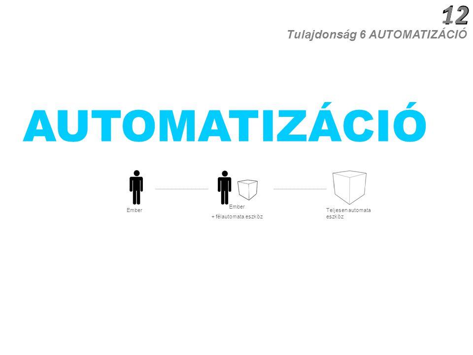 Ember + félautomata eszköz Teljesen automata eszköz Ember 12 AUTOMATIZÁCIÓ Tulajdonság 6 AUTOMATIZÁCIÓ 12