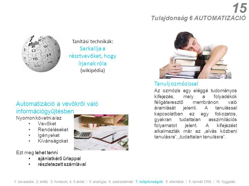 15 Tanítási technikák: Sarkallja a résztvevőket, hogy írjanak róla (wikipédia) Tulajdonság 6 AUTOMATIZÁCIÓ Tanulj ozmózissal Automatizáció a vevőkről
