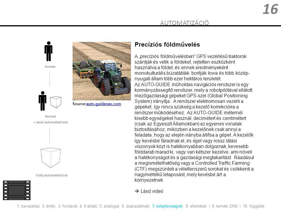 """16 AUTOMATIZÁCIÓ Human + semi automated tool Fully automated tool human A """"precíziós földművelésben"""
