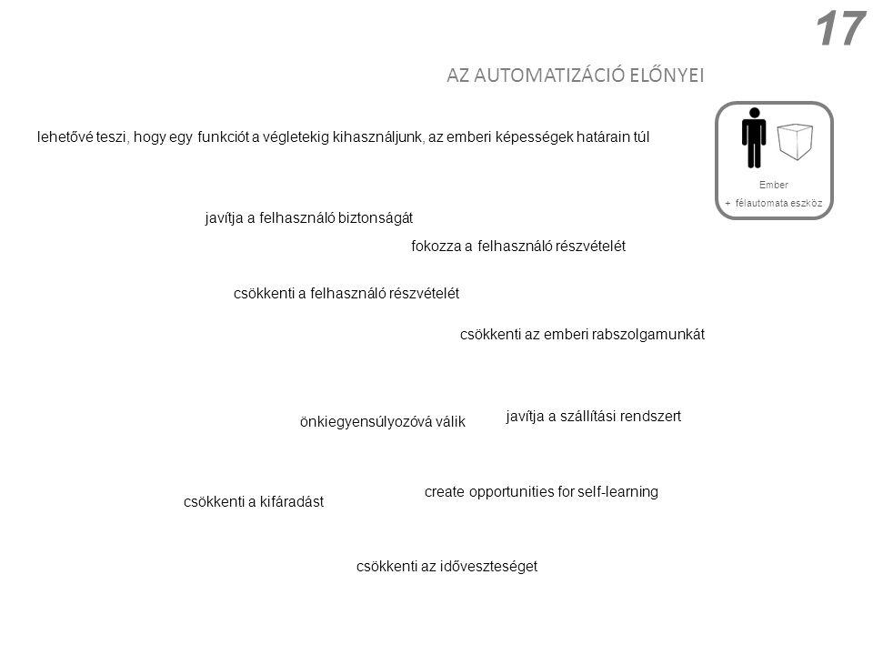 17 AZ AUTOMATIZÁCIÓ ELŐNYEI fokozza a felhasználó részvételét lehetővé teszi, hogy egy funkciót a végletekig kihasználjunk, az emberi képességek határ