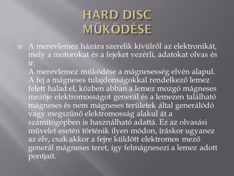 A napi gyakorlatban elterjedt és használt CD típus a CD-R.