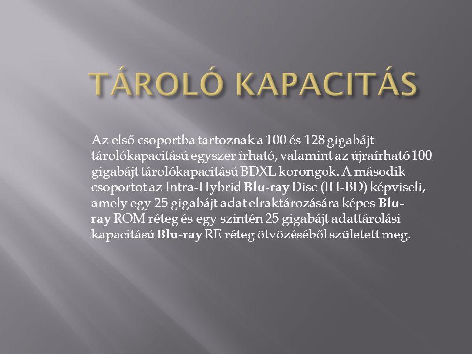 Az első csoportba tartoznak a 100 és 128 gigabájt tárolókapacitású egyszer írható, valamint az újraírható 100 gigabájt tárolókapacitású BDXL korongok.