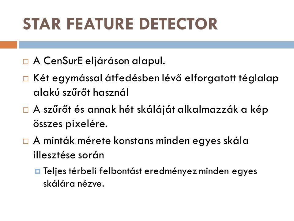 STAR FEATURE DETECTOR  A CenSurE eljáráson alapul.  Két egymással átfedésben lévő elforgatott téglalap alakú szűrőt használ  A szűrőt és annak hét