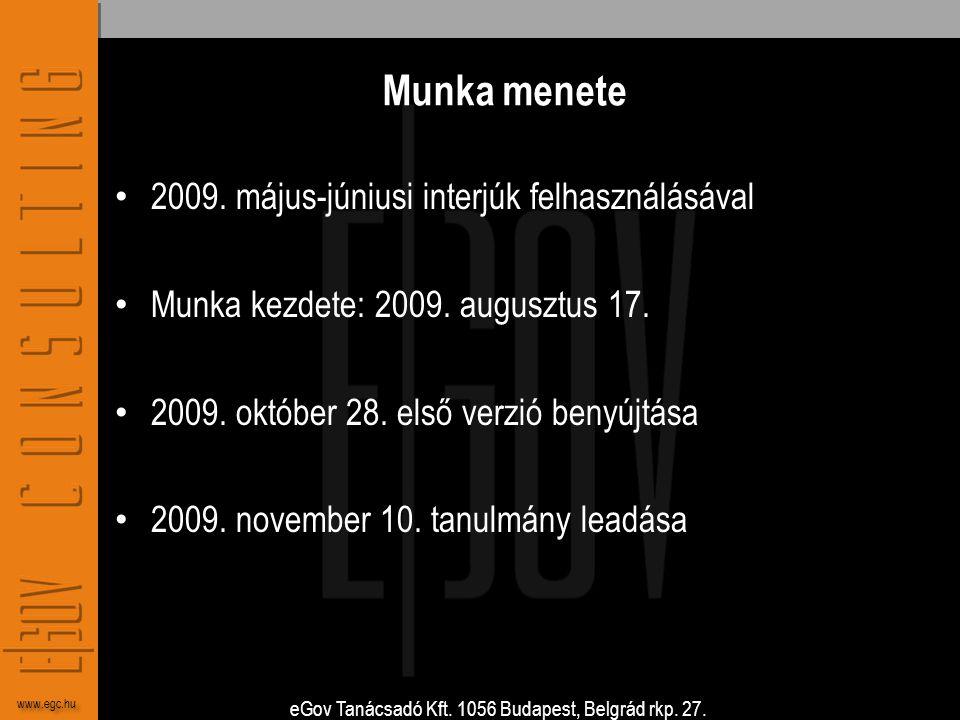 eGov Tanácsadó Kft. 1056 Budapest, Belgrád rkp. 27. www.egc.hu Munka menete • 2009. május-júniusi interjúk felhasználásával • Munka kezdete: 2009. aug