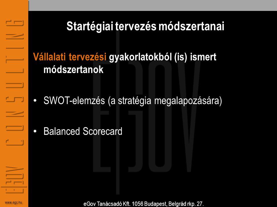 eGov Tanácsadó Kft. 1056 Budapest, Belgrád rkp. 27. www.egc.hu Startégiai tervezés módszertanai Vállalati tervezési gyakorlatokból (is) ismert módszer