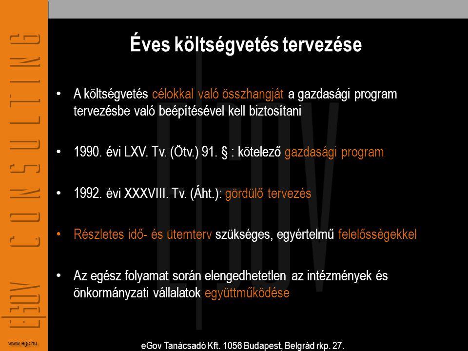 eGov Tanácsadó Kft. 1056 Budapest, Belgrád rkp. 27. www.egc.hu Éves költségvetés tervezése • A költségvetés célokkal való összhangját a gazdasági prog