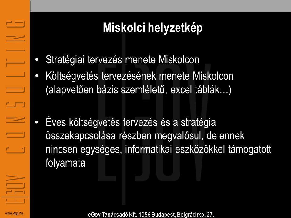 eGov Tanácsadó Kft. 1056 Budapest, Belgrád rkp. 27. www.egc.hu Miskolci helyzetkép • Stratégiai tervezés menete Miskolcon • Költségvetés tervezésének