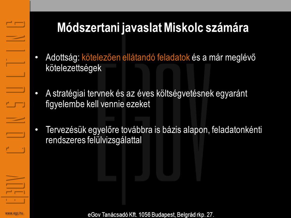 eGov Tanácsadó Kft. 1056 Budapest, Belgrád rkp. 27. www.egc.hu Módszertani javaslat Miskolc számára • Adottság: kötelezően ellátandó feladatok és a má
