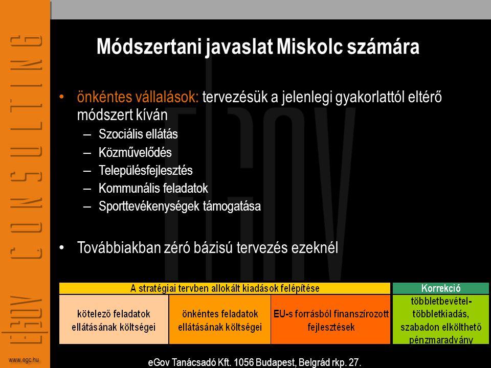 eGov Tanácsadó Kft. 1056 Budapest, Belgrád rkp. 27. www.egc.hu Módszertani javaslat Miskolc számára • önkéntes vállalások: tervezésük a jelenlegi gyak