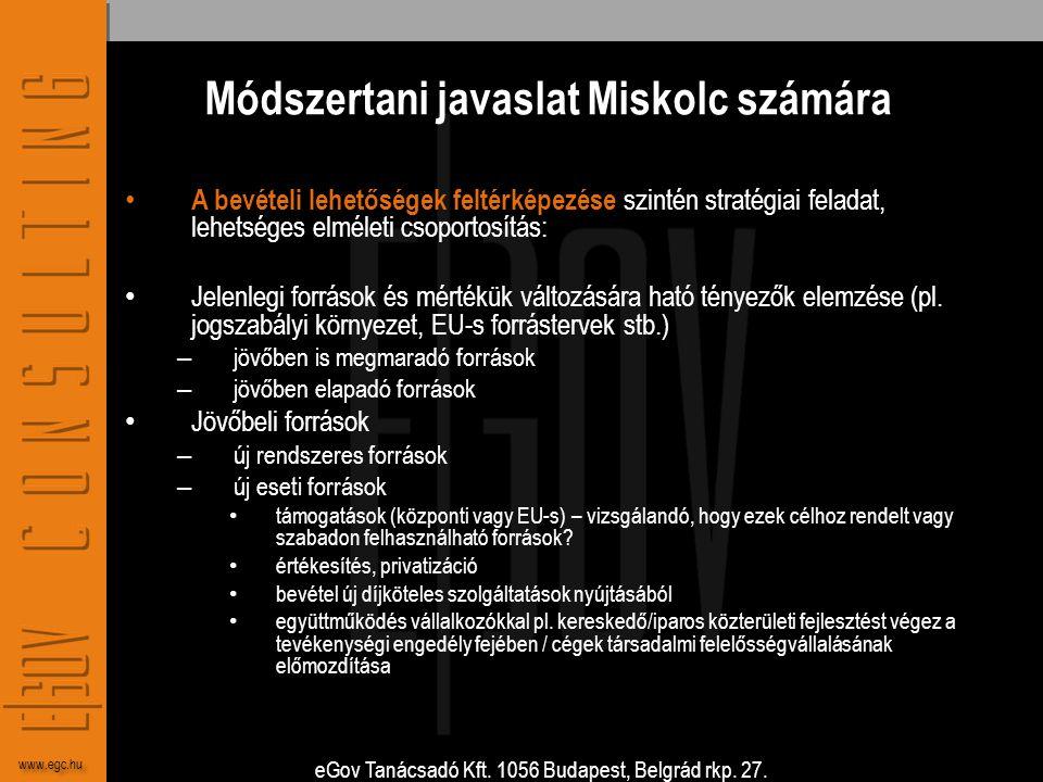 eGov Tanácsadó Kft. 1056 Budapest, Belgrád rkp. 27. www.egc.hu Módszertani javaslat Miskolc számára • A bevételi lehetőségek feltérképezése szintén st
