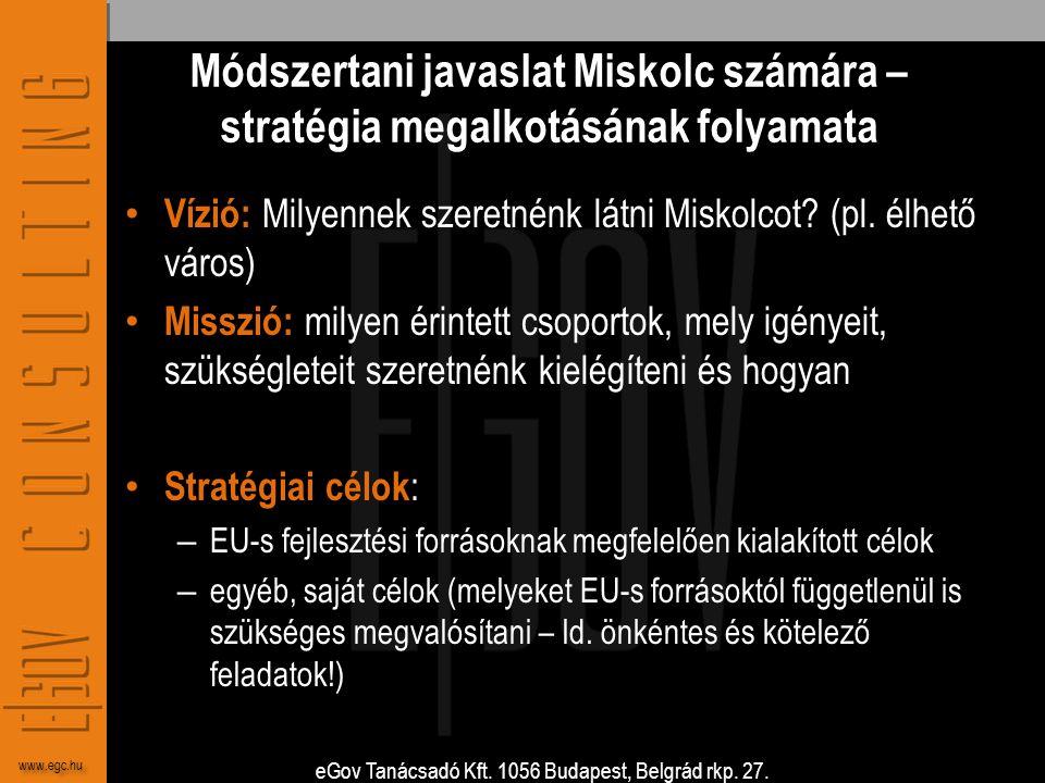 eGov Tanácsadó Kft. 1056 Budapest, Belgrád rkp. 27. www.egc.hu Módszertani javaslat Miskolc számára – stratégia megalkotásának folyamata • Vízió: Mily
