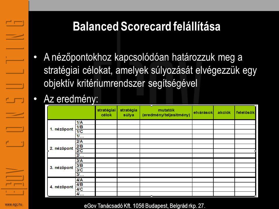 eGov Tanácsadó Kft. 1056 Budapest, Belgrád rkp. 27. www.egc.hu Balanced Scorecard felállítása • A nézőpontokhoz kapcsolódóan határozzuk meg a stratégi