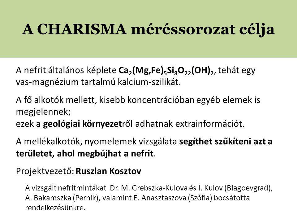 A CHARISMA méréssorozat célja A nefrit általános képlete Ca 2 (Mg,Fe) 5 Si 8 O 22 (OH) 2, tehát egy vas-magnézium tartalmú kalcium-szilikát.