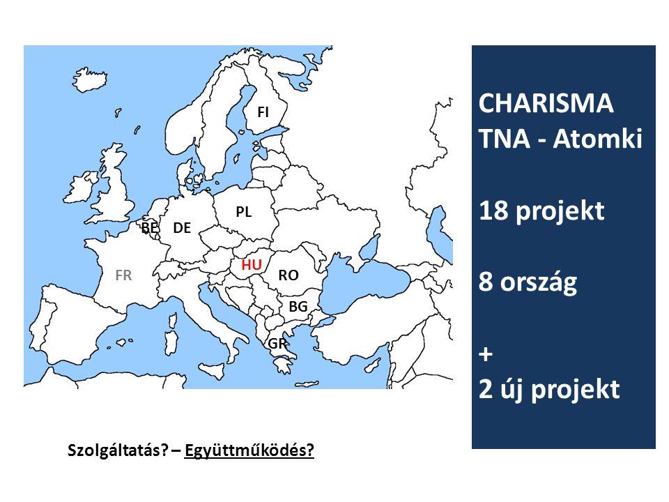 CHARISMA TNA - Atomki 18 projekt 8 ország + 2 új projekt PL FI DE HU RO BG GR BE FR PL Szolgáltatás.