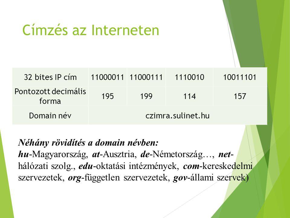 Címzés az Interneten 32 bites IP cím1100001111000111111001010011101 Pontozott decimális forma 195199114157 Domain névczimra.sulinet.hu Néhány rövidíté