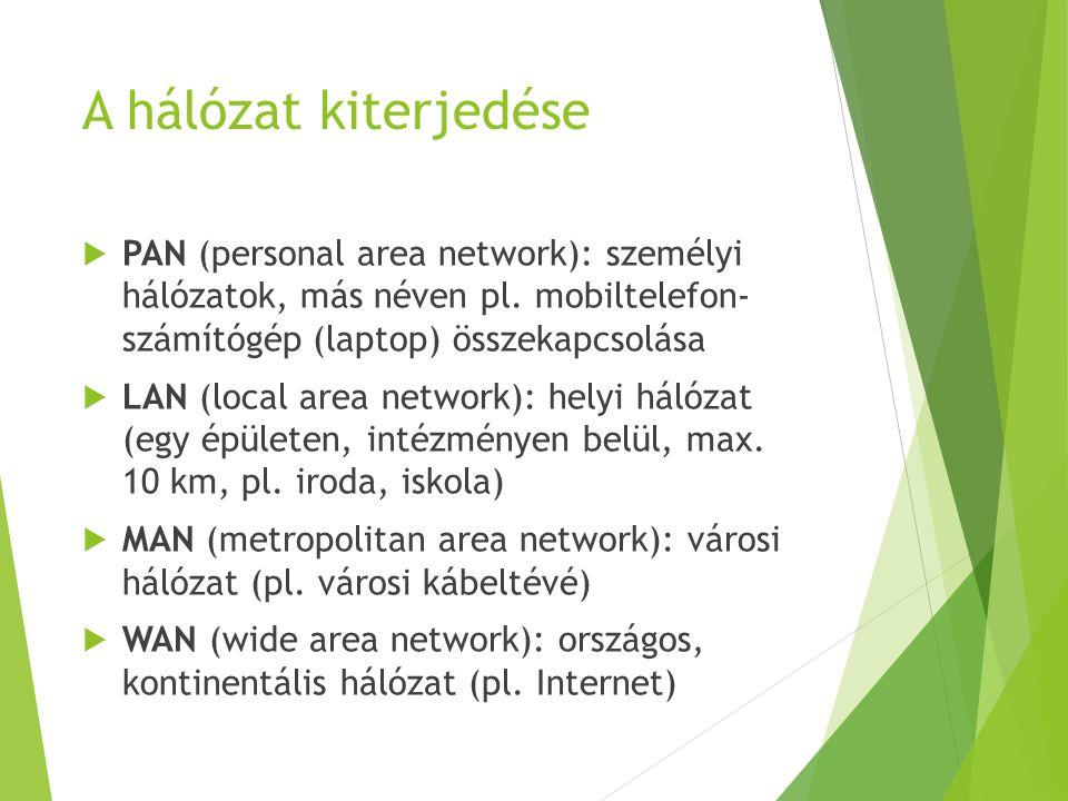A hálózat kiterjedése  PAN (personal area network): személyi hálózatok, más néven pl. mobiltelefon- számítógép (laptop) összekapcsolása  LAN (local