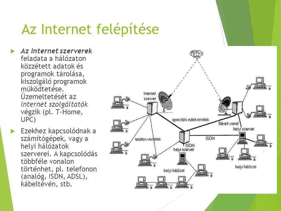 Az Internet felépítése  Az Internet szerverek feladata a hálózaton közzétett adatok és programok tárolása, kiszolgáló programok működtetése. Üzemelte