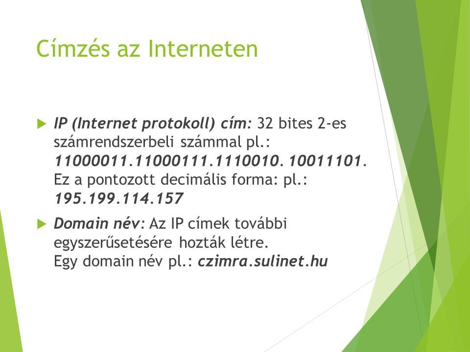 Címzés az Interneten 32 bites IP cím1100001111000111111001010011101 Pontozott decimális forma 195199114157 Domain névczimra.sulinet.hu Néhány rövidítés a domain névben: hu-Magyarország, at-Ausztria, de-Németország…, net- hálózati szolg., edu-oktatási intézmények, com-kereskedelmi szervezetek, org-független szervezetek, gov-állami szervek)