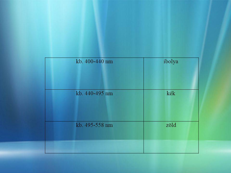 kb. 400-440 nmibolya kb. 440-495 nmkék kb. 495-558 nmzöld