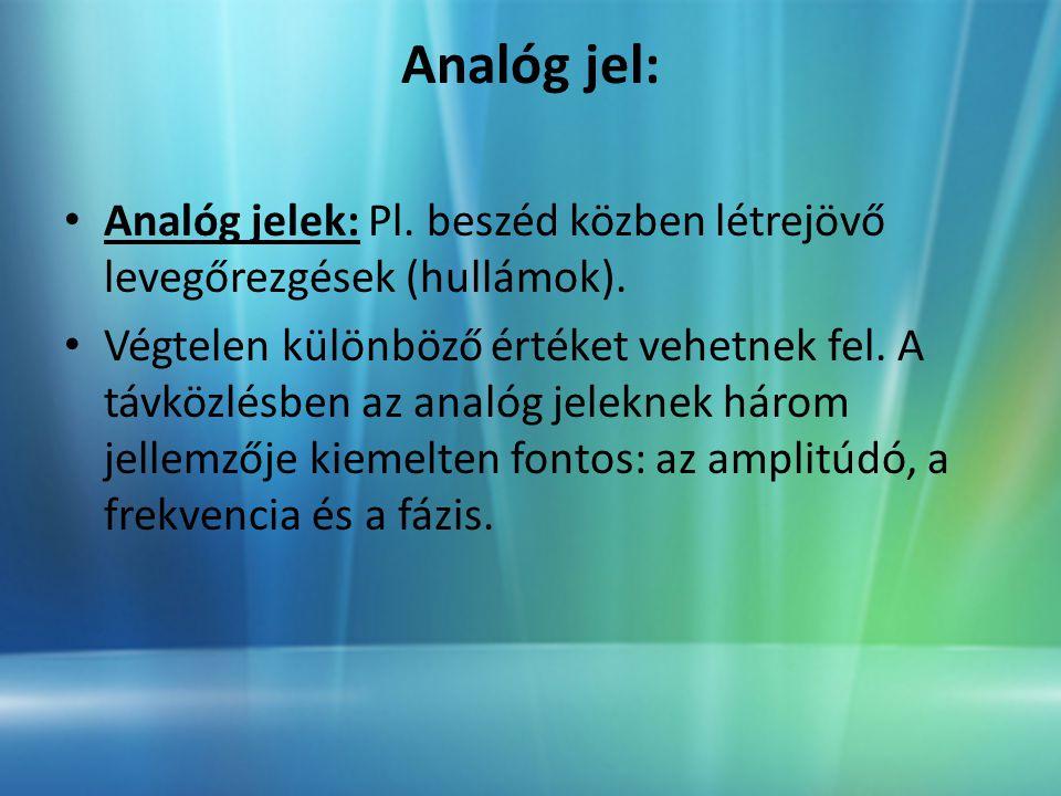 Analóg jel: • Analóg jelek: Pl.beszéd közben létrejövő levegőrezgések (hullámok).