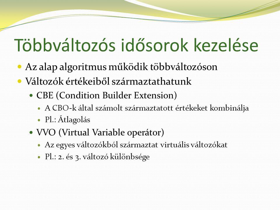 Többváltozós idősorok kezelése  Az alap algoritmus működik többváltozóson  Változók értékeiből származtathatunk  CBE (Condition Builder Extension)  A CBO-k által számolt származtatott értékeket kombinálja  Pl.: Átlagolás  VVO (Virtual Variable operátor)  Az egyes változókból származtat virtuális változókat  Pl.: 2.