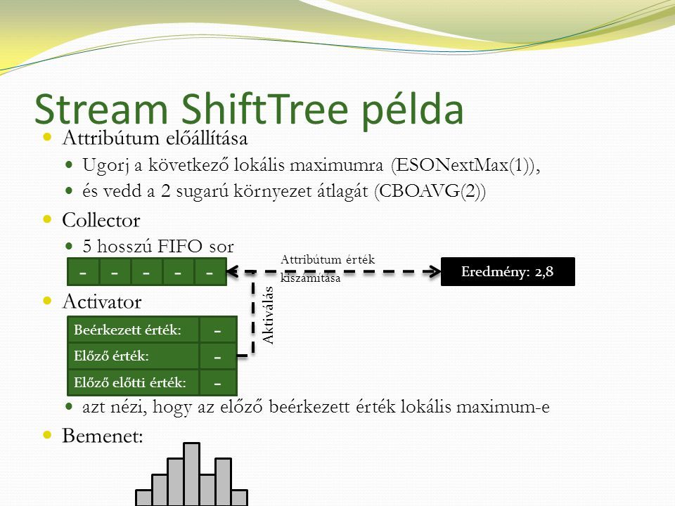 Stream ShiftTree példa  Attribútum előállítása  Ugorj a következő lokális maximumra (ESONextMax(1)),  és vedd a 2 sugarú környezet átlagát (CBOAVG(2))  Collector  5 hosszú FIFO sor  Activator  azt nézi, hogy az előző beérkezett érték lokális maximum-e  Bemenet: 234 Előző előtti érték: Előző érték: Beérkezett érték: 2 4 3 4 3 2 3 2 1 2 1 - 1 - - 23--123--- Aktiválás Eredmény: 2,8 Attribútum érték kiszámítása