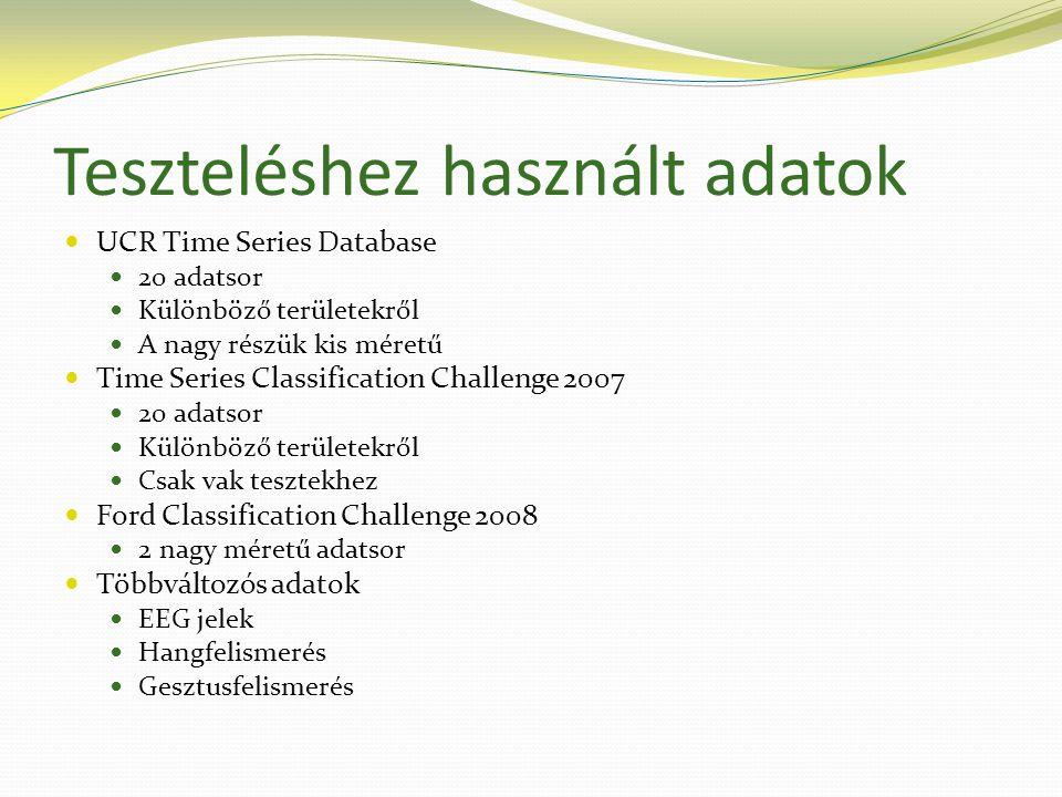 Teszteléshez használt adatok  UCR Time Series Database  20 adatsor  Különböző területekről  A nagy részük kis méretű  Time Series Classification Challenge 2007  20 adatsor  Különböző területekről  Csak vak tesztekhez  Ford Classification Challenge 2008  2 nagy méretű adatsor  Többváltozós adatok  EEG jelek  Hangfelismerés  Gesztusfelismerés