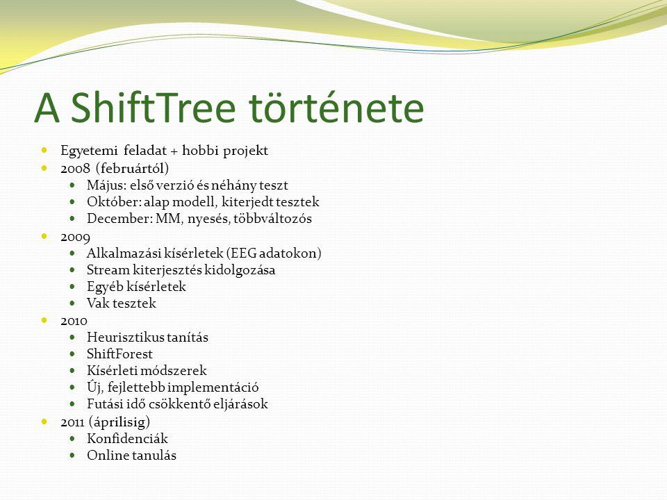 A ShiftTree története  Egyetemi feladat + hobbi projekt  2008 (februártól)  Május: első verzió és néhány teszt  Október: alap modell, kiterjedt tesztek  December: MM, nyesés, többváltozós  2009  Alkalmazási kísérletek (EEG adatokon)  Stream kiterjesztés kidolgozása  Egyéb kísérletek  Vak tesztek  2010  Heurisztikus tanítás  ShiftForest  Kísérleti módszerek  Új, fejlettebb implementáció  Futási idő csökkentő eljárások  2011 (áprilisig)  Konfidenciák  Online tanulás