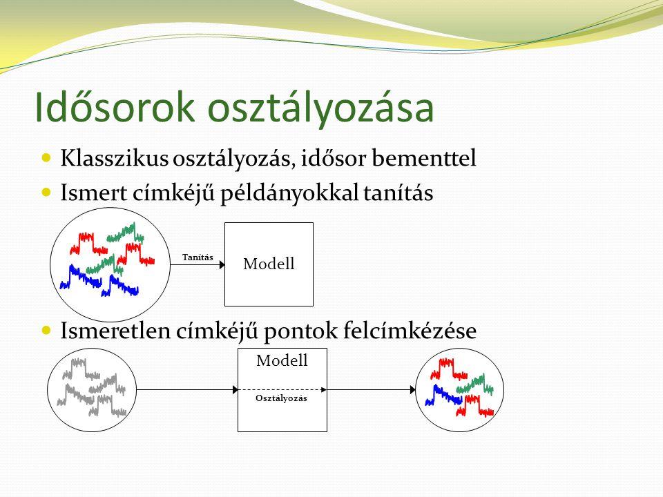 Idősorok osztályozása  Klasszikus osztályozás, idősor bementtel  Ismert címkéjű példányokkal tanítás  Ismeretlen címkéjű pontok felcímkézése Modell Tanítás Modell Osztályozás