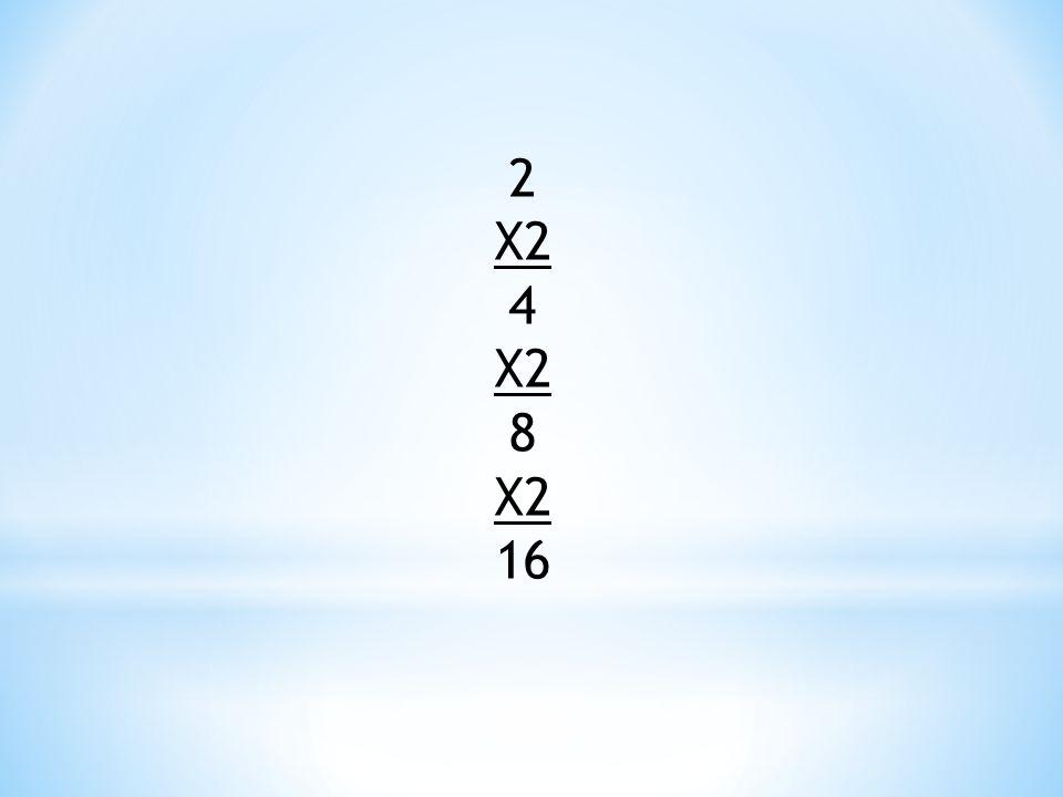 2 X2 4 X2 8 X2 16