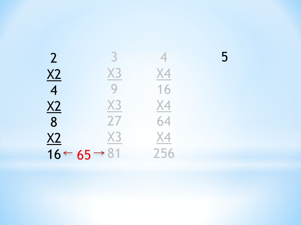 2 X2 4 X2 8 X2 16 3 X3 9 X3 27 X3 81 4 X4 16 X4 64 X4 256 5 65