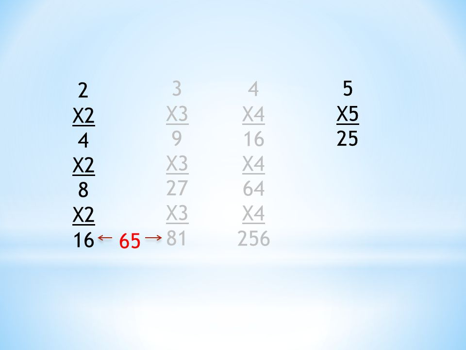 2 X2 4 X2 8 X2 16 3 X3 9 X3 27 X3 81 4 X4 16 X4 64 X4 256 5 X5 25 65